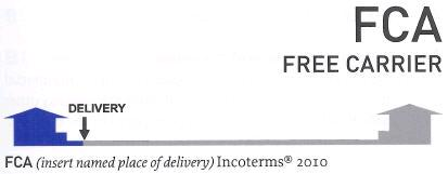 definition fca incoterms